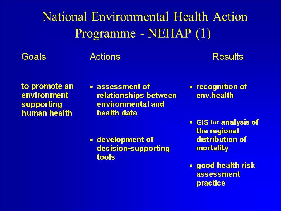 NEHAP (2)