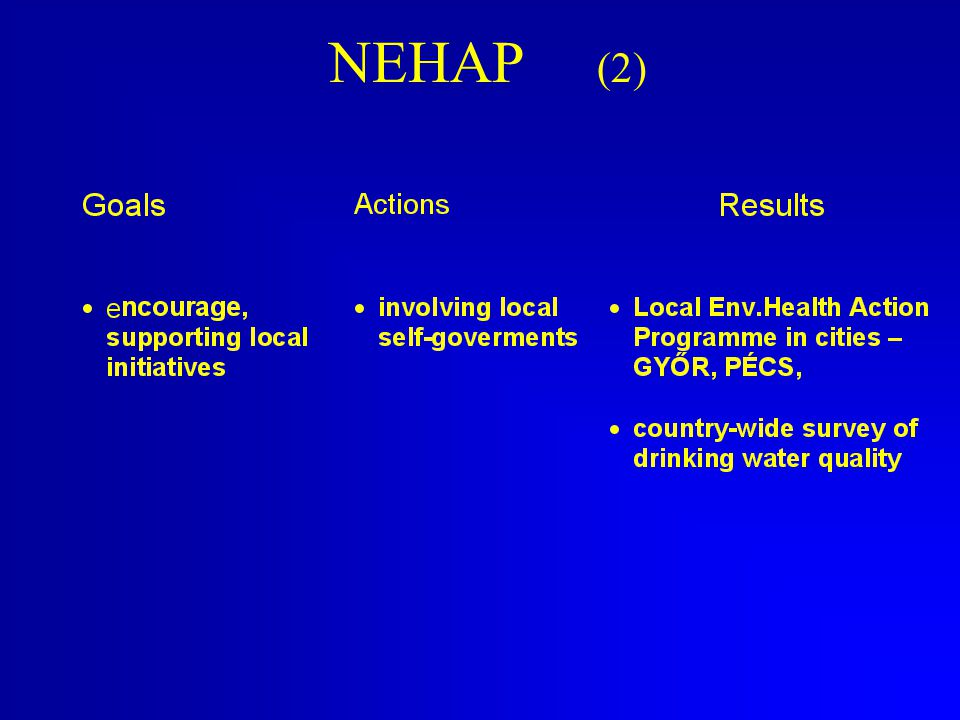 NEHAP (3)