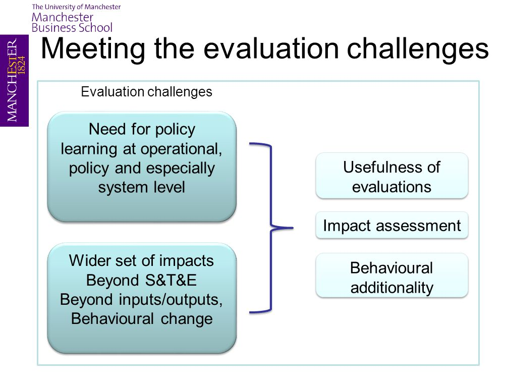 Evaluation challenges Meeting the evaluation challenges Need for policy learning at operational, policy and especially system level Wider set of impacts Beyond S&T&E Beyond inputs/outputs, Behavioural change Wider set of impacts Beyond S&T&E Beyond inputs/outputs, Behavioural change Usefulness of evaluations Impact assessment Behavioural additionality