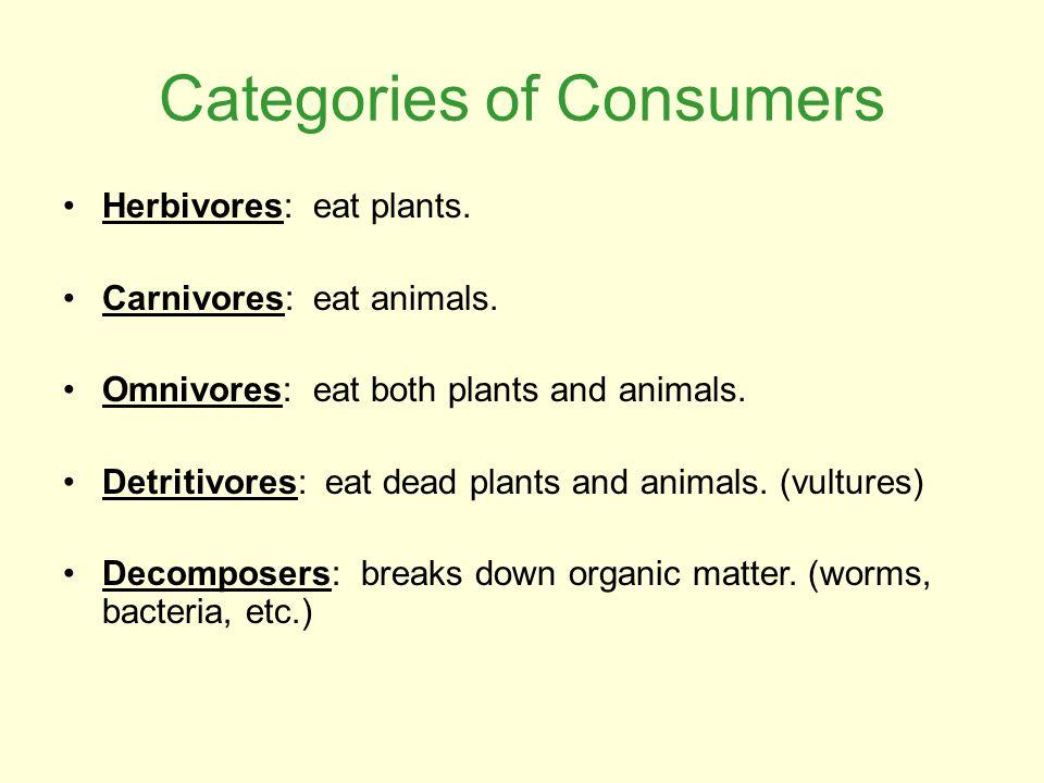 Categories of Consumers Herbivores: eat plants. Carnivores: eat animals.