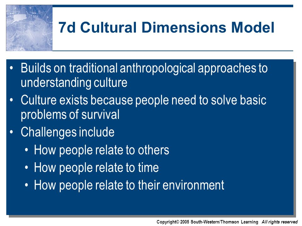Copyright© 2005 South-Western/Thomson Learning All rights reserved 7d Cultural Dimensions Model Builds on traditional anthropological approaches to understanding culture Culture exists because people need to solve basic problems of survival Challenges include How people relate to others How people relate to time How people relate to their environment Builds on traditional anthropological approaches to understanding culture Culture exists because people need to solve basic problems of survival Challenges include How people relate to others How people relate to time How people relate to their environment