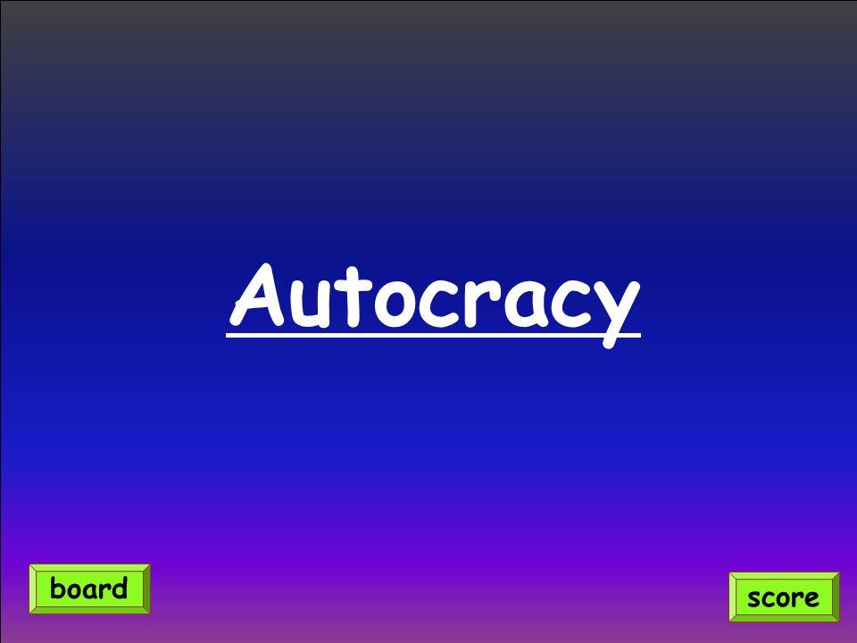 Autocracy score board