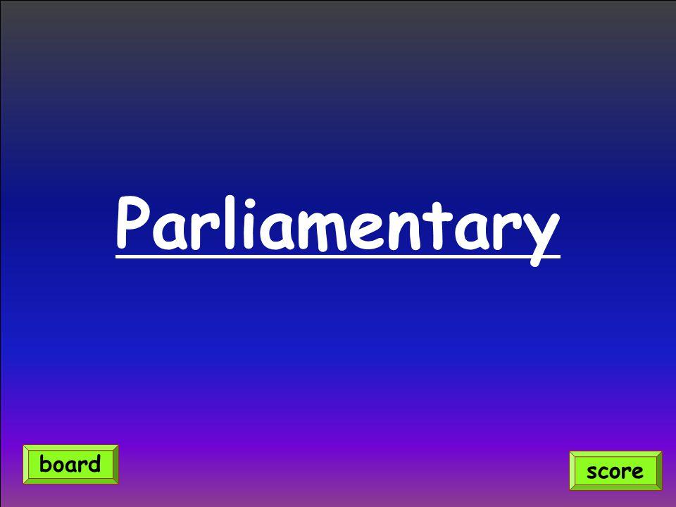 Parliamentary score board