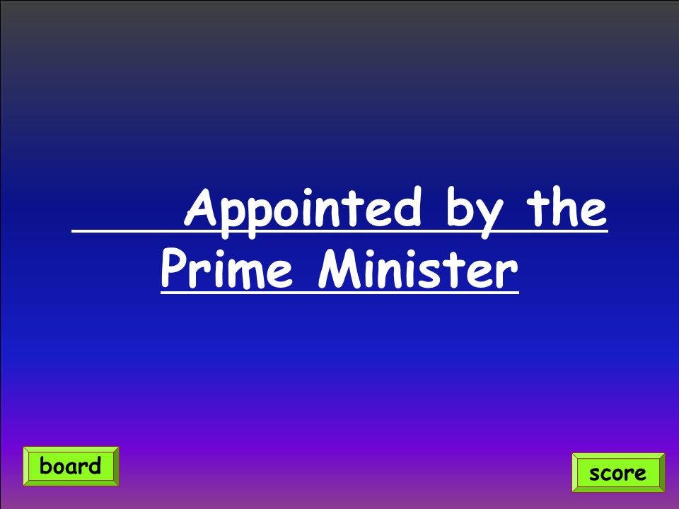 Appointed by the Prime Minister score board