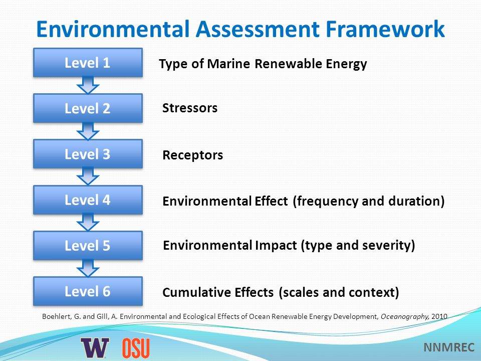 NNMREC Environmental Assessment Framework Boehlert, G.