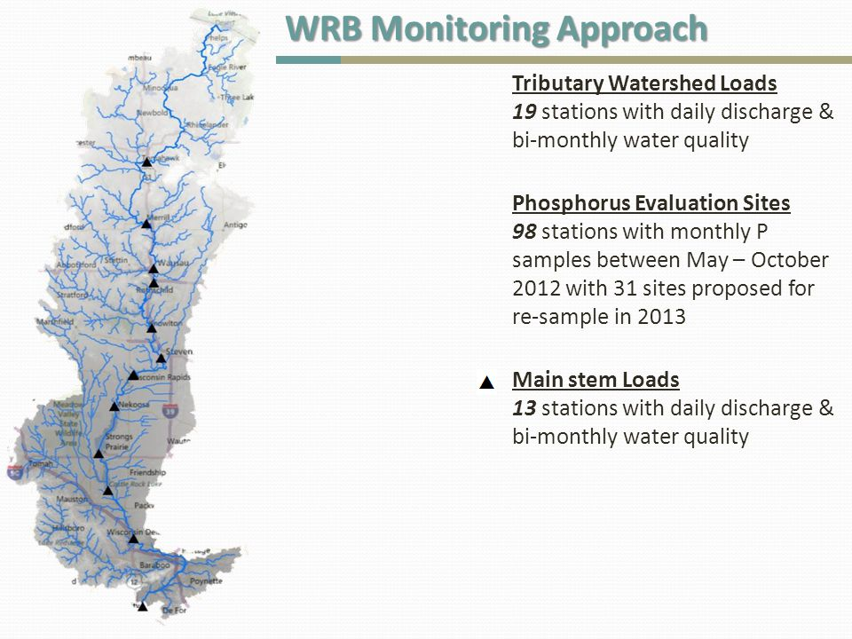 WRB Monitoring Approach Tributary Watershed Loads 19 stations with daily discharge & bi-monthly water quality Phosphorus Evaluation Sites 98 stations with monthly P samples between May – October 2012 with 31 sites proposed for re-sample in 2013 Main stem Loads 13 stations with daily discharge & bi-monthly water quality
