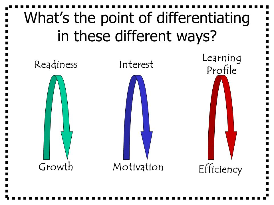 Differentiation of Instruction Is a teacher's response to learner's needs guided by general principles of differentiation Respectful tasksFlexible gro