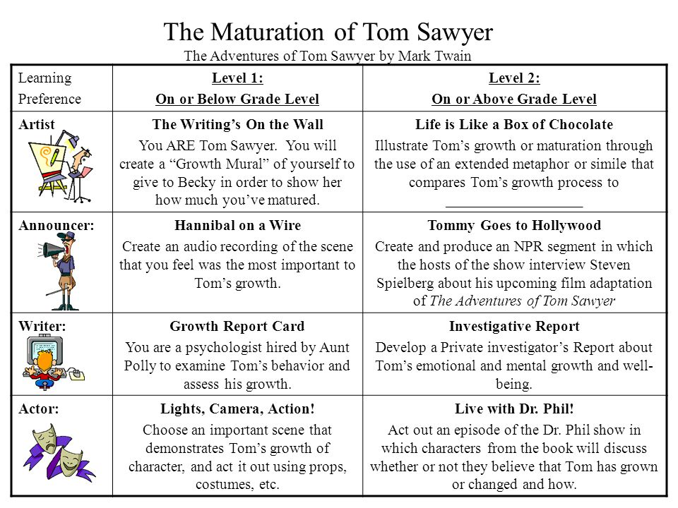 The Maturation of Tom Sawyer The Adventures of Tom Sawyer by Mark Twain Learning Preference Level 1: On or Below Grade Level Level 2: On or Above Grade Level ArtistThe Writing's On the Wall You ARE Tom Sawyer.