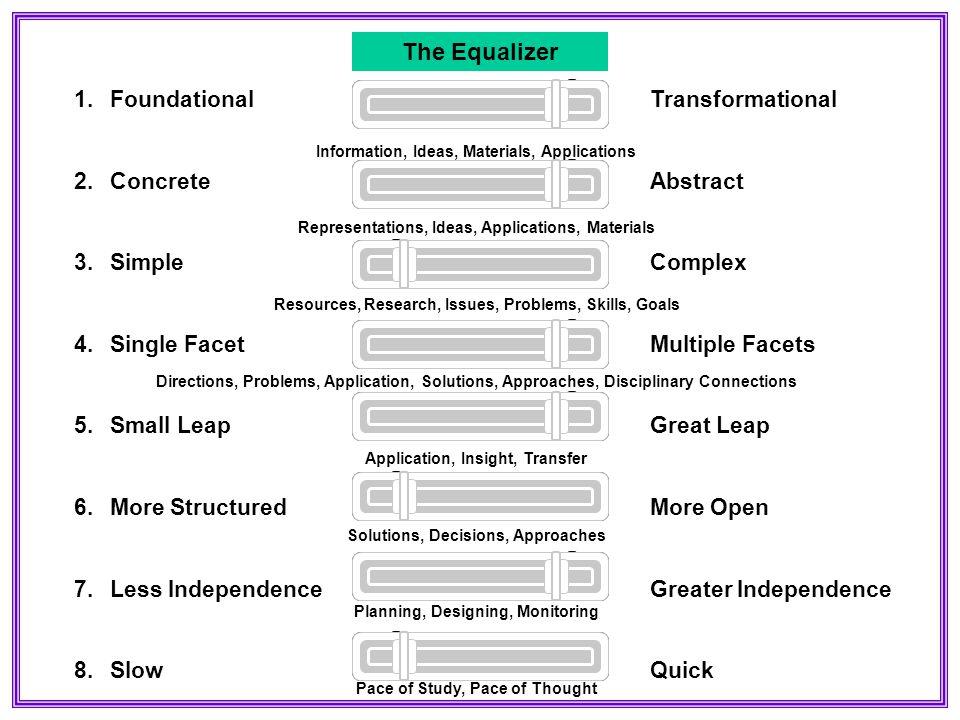 Information, Ideas, Materials, Applications Representations, Ideas, Applications, Materials Resources, Research, Issues, Problems, Skills, Goals Direc