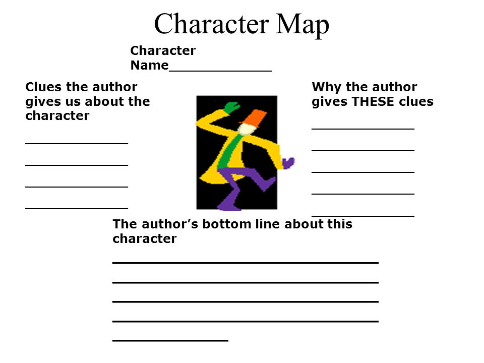 Character Map Character Name____________ Clues the author gives us about the character ____________ Why the author gives THESE clues ____________ The