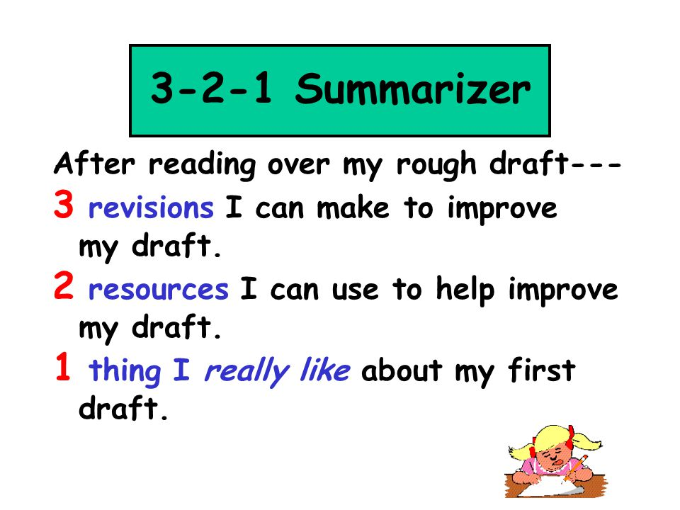 3-2-1 Summarizer After reading over my rough draft--- 3 revisions I can make to improve my draft. 2 resources I can use to help improve my draft. 1 th