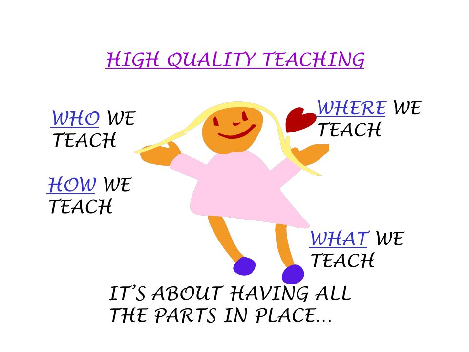HIGH QUALITY TEACHING WHO WE TEACH WHERE WE TEACH WHAT WE TEACH HOW WE TEACH IT'S ABOUT HAVING ALL THE PARTS IN PLACE…