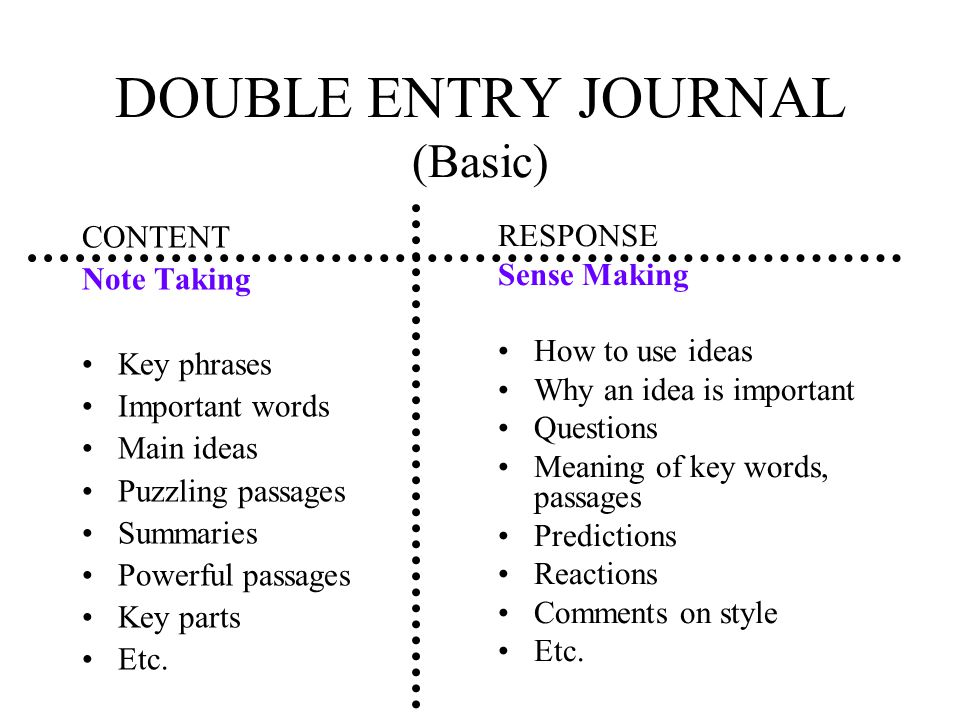 DOUBLE ENTRY JOURNAL (Advanced) ANOTHER VOICE Teacher Author Expert in field Character Satirist Political cartoonist Etc.