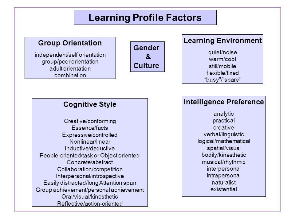 Learning Profile Factors Group Orientation independent/self orientation group/peer orientation adult orientation combination Learning Environment quie