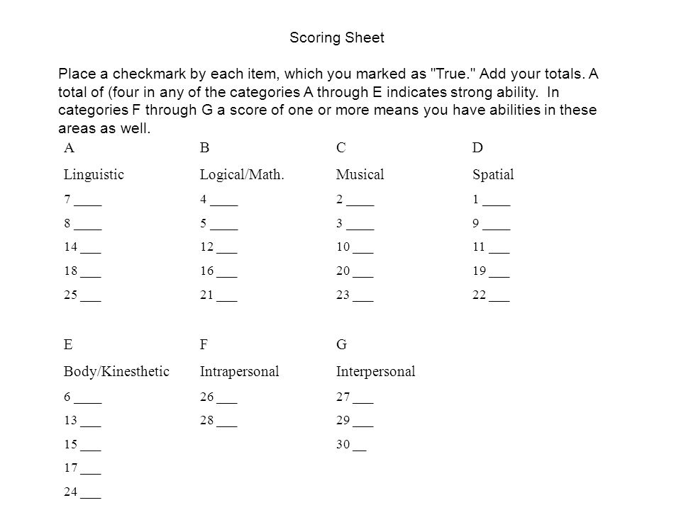 Scoring Sheet Place a checkmark by each item, which you marked as