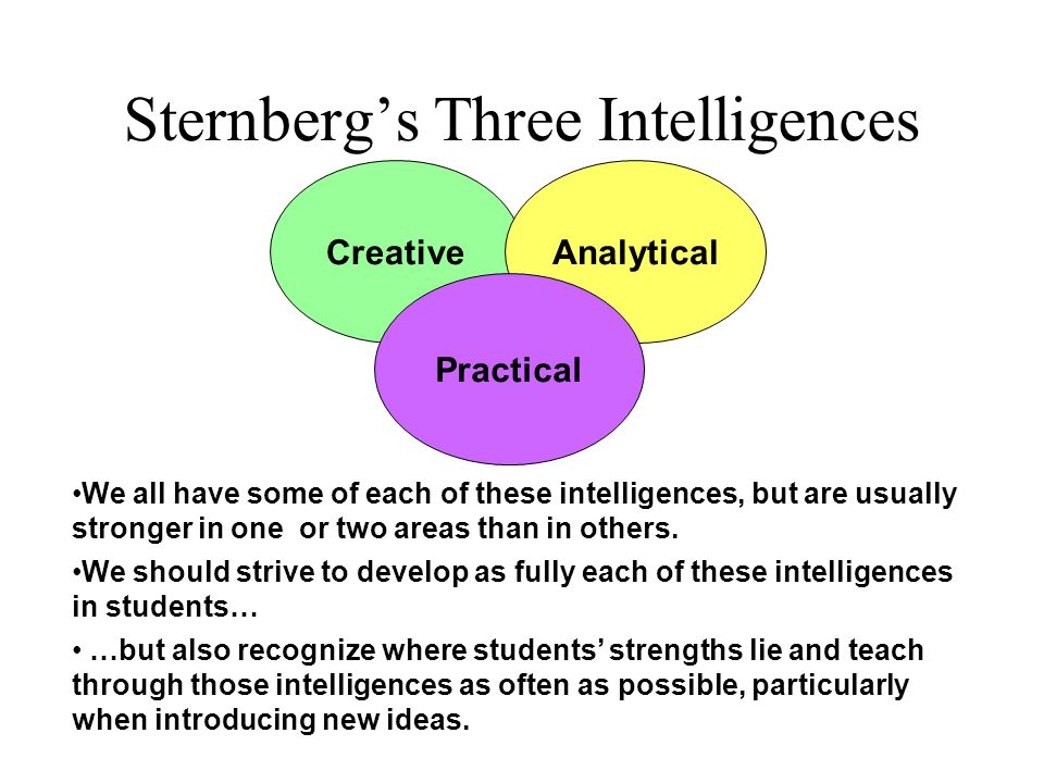 Sternberg's Three Intelligences CreativeAnalytical Practical We all have some of each of these intelligences, but are usually stronger in one or two a