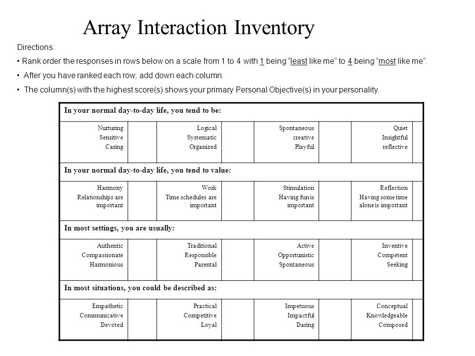 """Array Interaction Inventory Directions: Rank order the responses in rows below on a scale from 1 to 4 with 1 being """"least like me"""" to 4 being """"most li"""