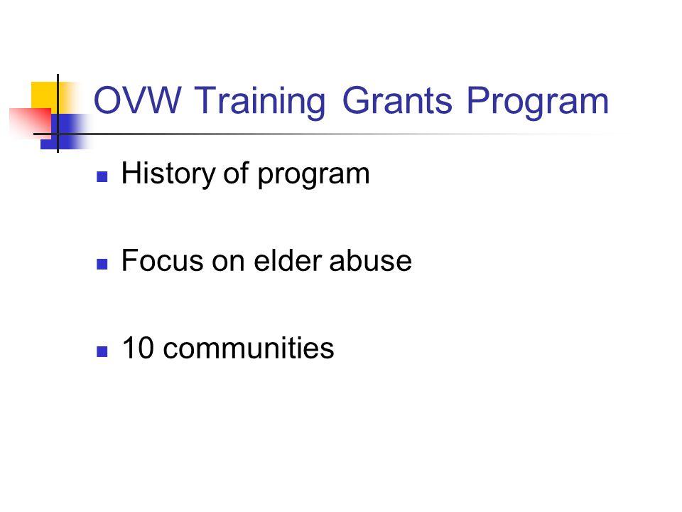 OVW Training Grants Program History of program Focus on elder abuse 10 communities