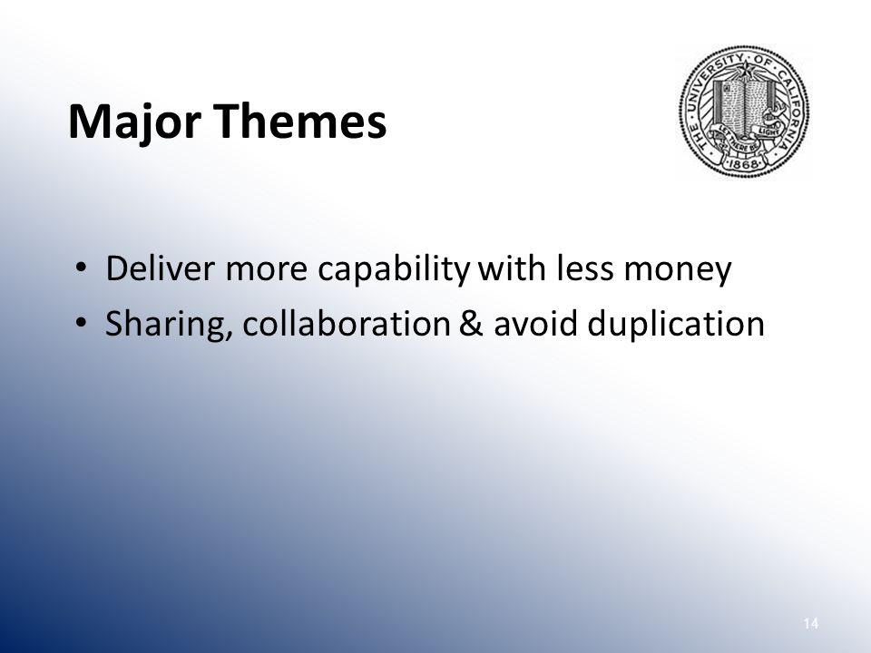 14 Deliver more capability with less money Sharing, collaboration & avoid duplication Major Themes