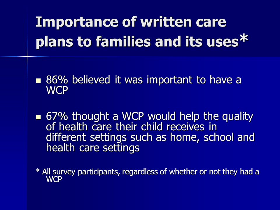 Importance of written care plans to families and its uses * 86% believed it was important to have a WCP 86% believed it was important to have a WCP 67% thought a WCP would help the quality of health care their child receives in different settings such as home, school and health care settings 67% thought a WCP would help the quality of health care their child receives in different settings such as home, school and health care settings * All survey participants, regardless of whether or not they had a WCP