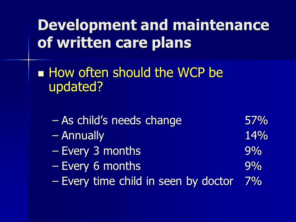 Development and maintenance of written care plans How often should the WCP be updated.
