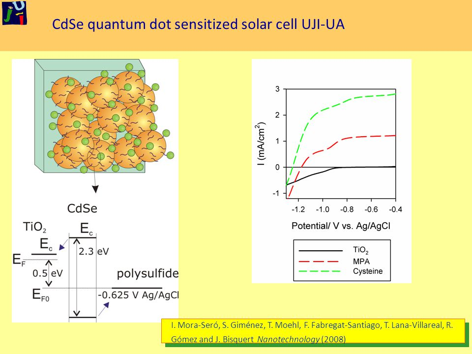 CdSe quantum dot sensitized solar cell UJI-UA I. Mora-Seró, S.