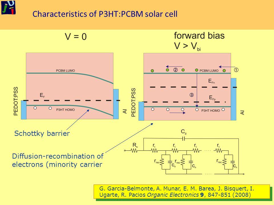 Characteristics of P3HT:PCBM solar cell G. Garcia-Belmonte, A.