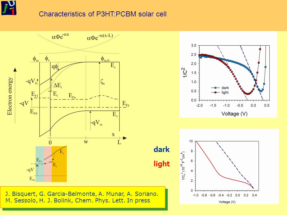 Characteristics of P3HT:PCBM solar cell dark light J.