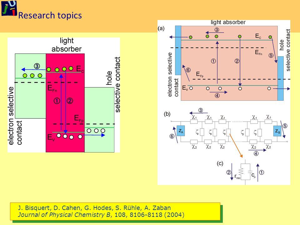 Research topics J. Bisquert, D. Cahen, G. Hodes, S.
