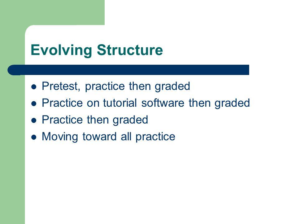 Evolving Structure Pretest, practice then graded Practice on tutorial software then graded Practice then graded Moving toward all practice