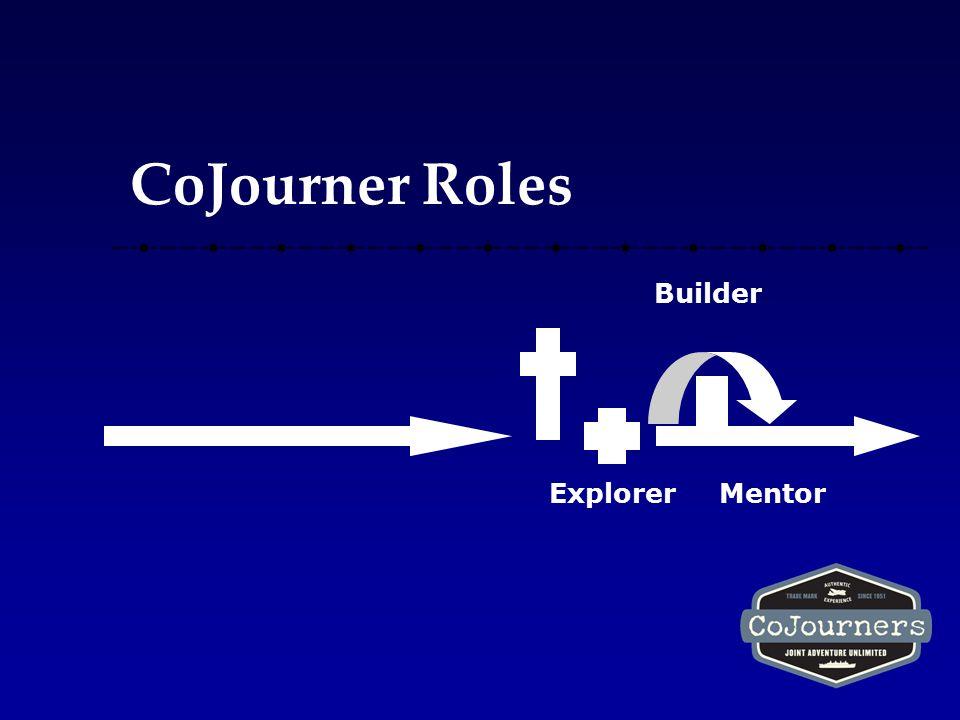 CoJourner Roles Explorer Builder Mentor