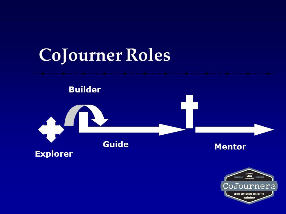 CoJourner Roles Explorer Builder Guide Mentor