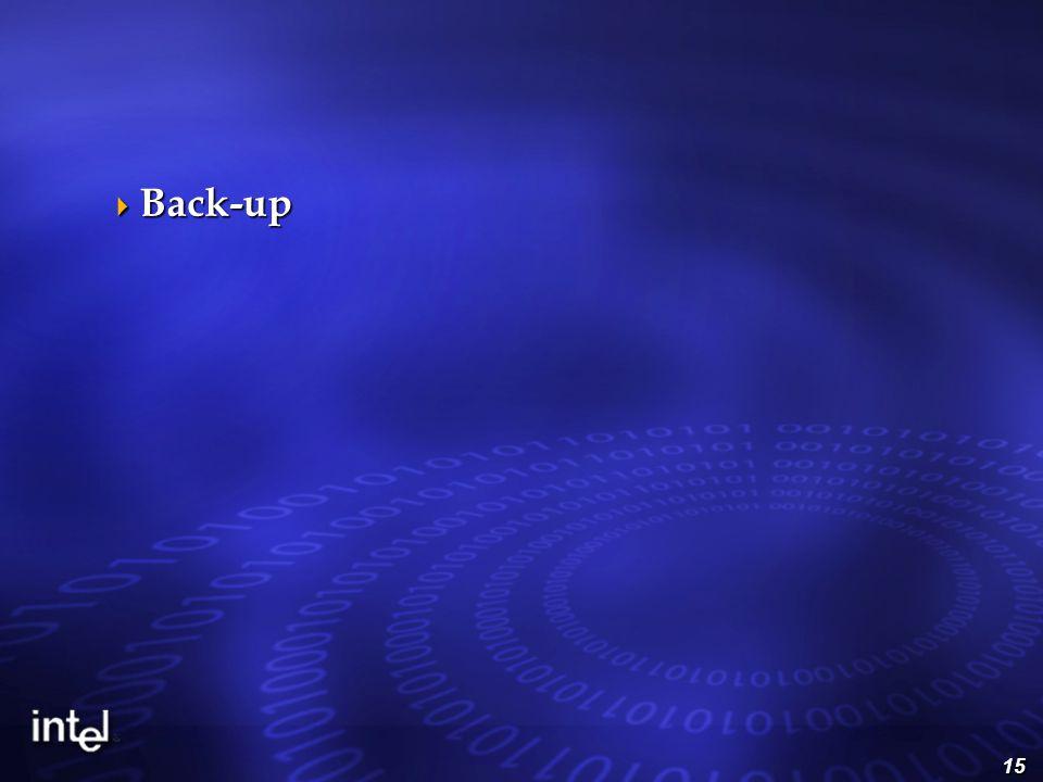 15  Back-up