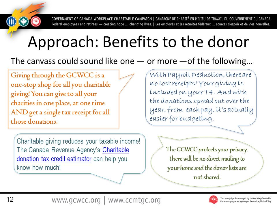 Approach: Benefits to the donor The canvass could sound like one — or more —of the following… 12 Giving through the GCWCC is a one-stop shop for all you charitable giving.