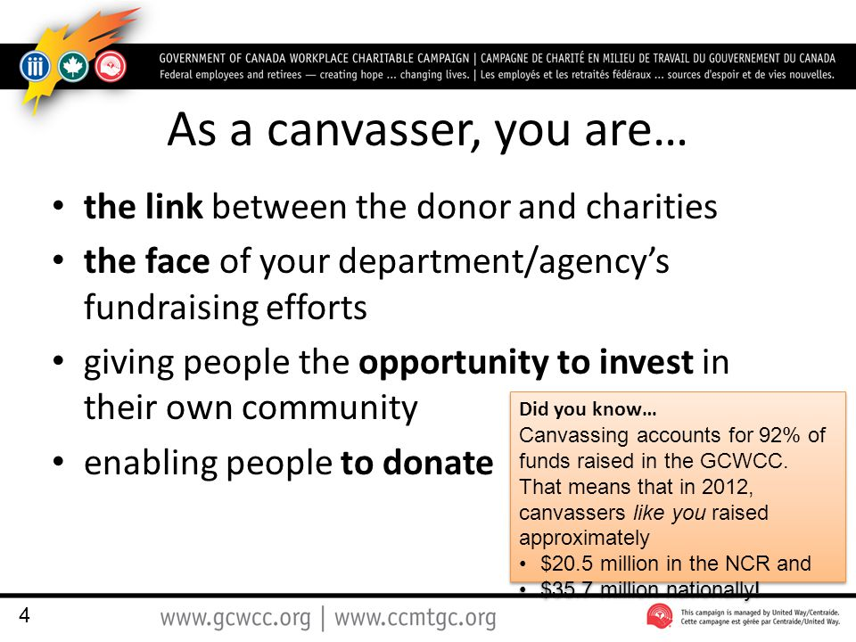 As a canvasser, you are… the link between the donor and charities the face of your department/agency's fundraising efforts giving people the opportunity to invest in their own community enabling people to donate 4 Did you know… Canvassing accounts for 92% of funds raised in the GCWCC.