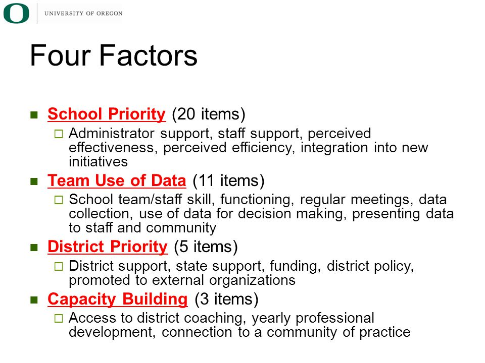 School Priority (20 items)  Administrator support, staff support, perceived effectiveness, perceived efficiency, integration into new initiatives Team Use of Data (11 items)  School team/staff skill, functioning, regular meetings, data collection, use of data for decision making, presenting data to staff and community District Priority (5 items)  District support, state support, funding, district policy, promoted to external organizations Capacity Building (3 items)  Access to district coaching, yearly professional development, connection to a community of practice Four Factors