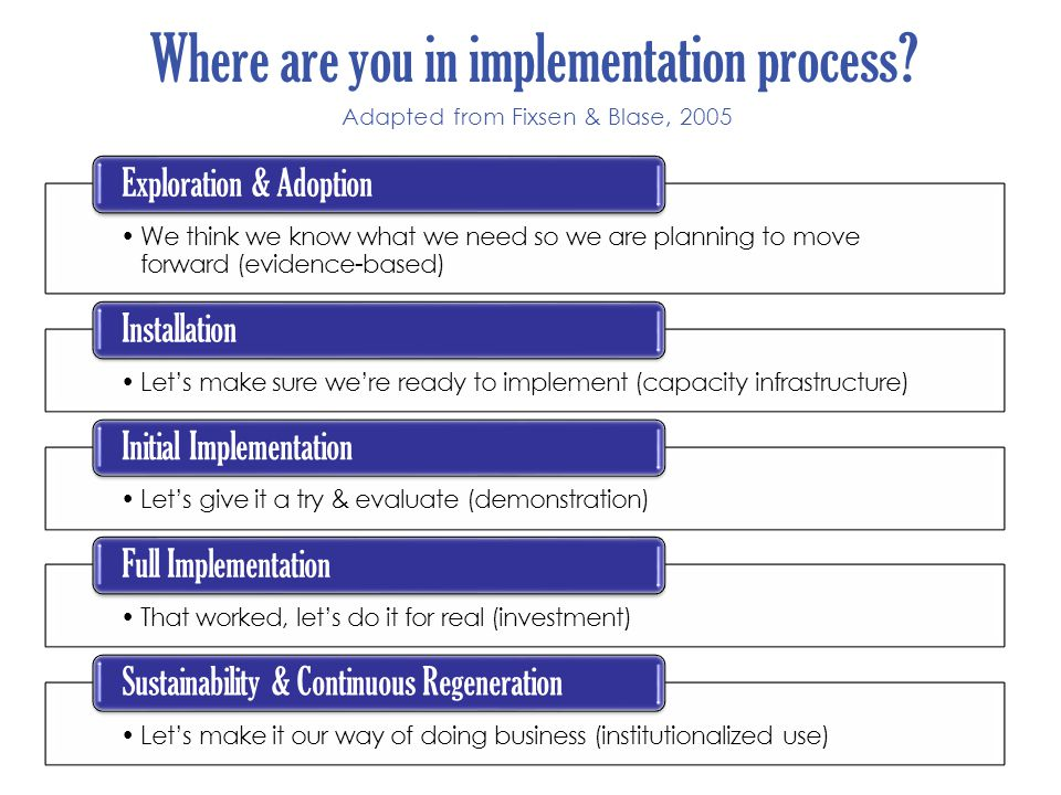 Where are you in implementation process? Adapted from Fixsen & Blase, 2005