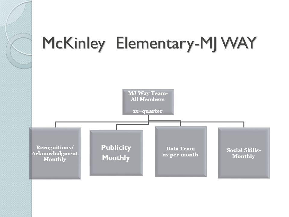 McKinley Elementary-MJ WAY