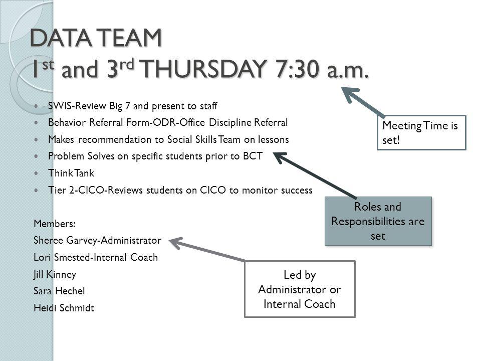 DATA TEAM 1 st and 3 rd THURSDAY 7:30 a.m.