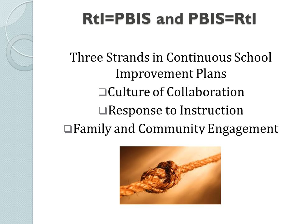 RtI=PBIS and PBIS=RtI Three Strands in Continuous School Improvement Plans  Culture of Collaboration  Response to Instruction  Family and Community Engagement