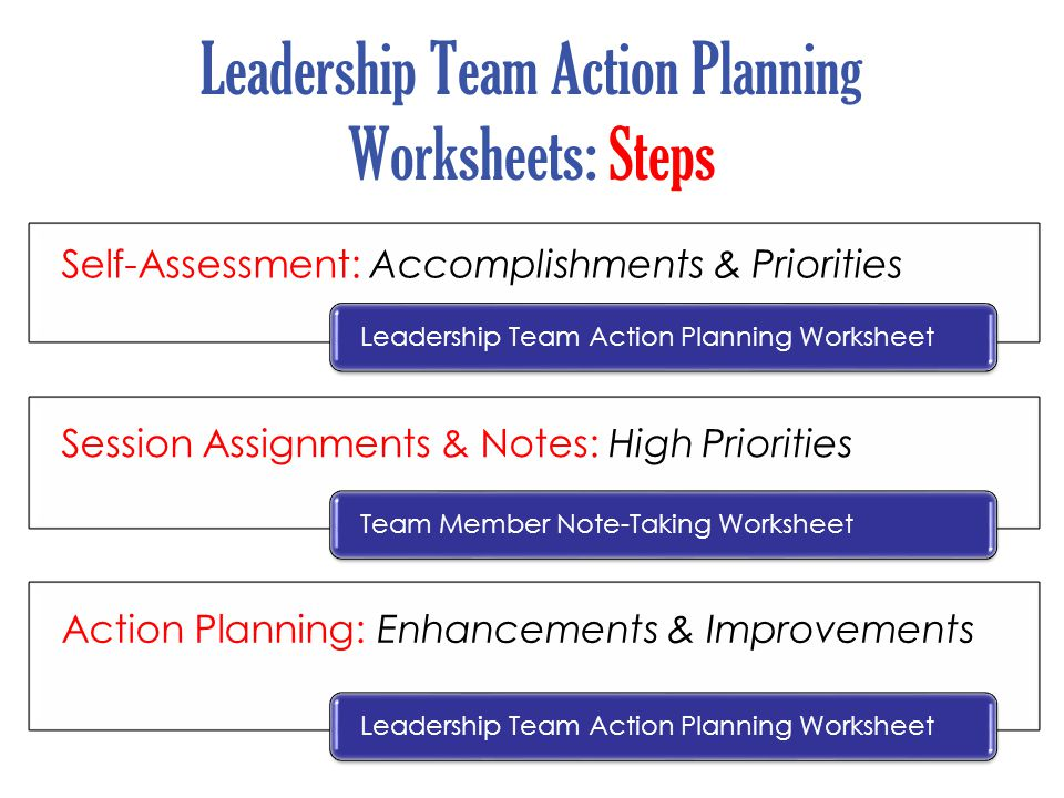 Leadership Team Action Planning Worksheets: Steps Self-Assessment: Accomplishments & Priorities Leadership Team Action Planning Worksheet Session Assignments & Notes: High Priorities Team Member Note-Taking Worksheet Action Planning: Enhancements & Improvements Leadership Team Action Planning Worksheet