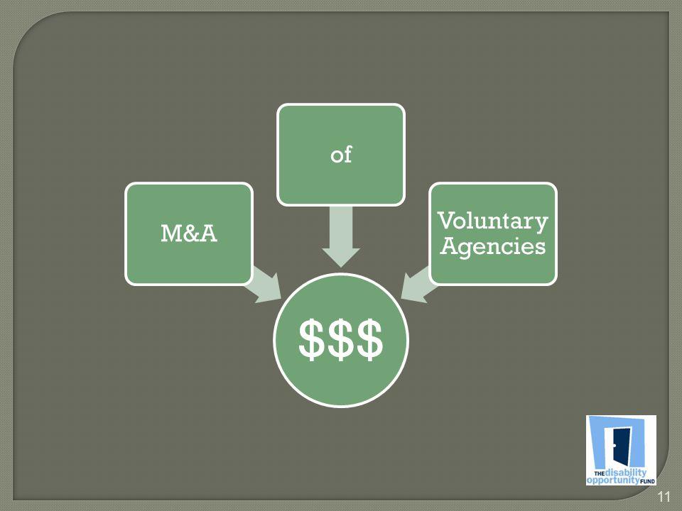 11 $$$ M&Aof Voluntary Agencies
