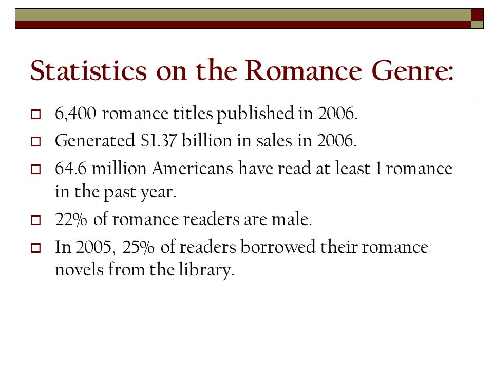 Statistics on the Romance Genre:  6,400 romance titles published in 2006.