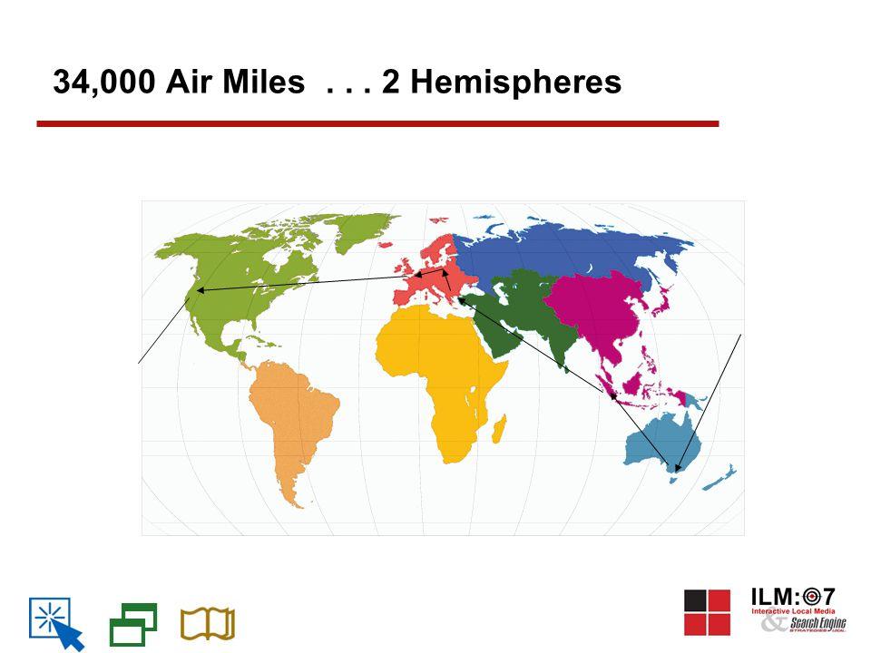 34,000 Air Miles... 2 Hemispheres