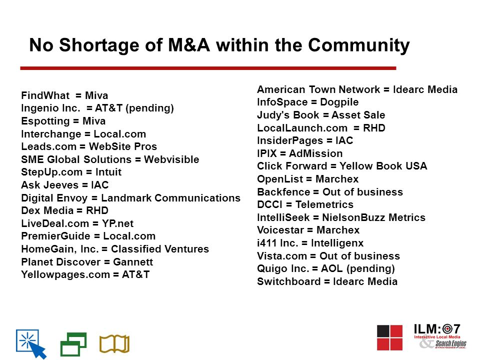No Shortage of M&A within the Community FindWhat = Miva Ingenio Inc.
