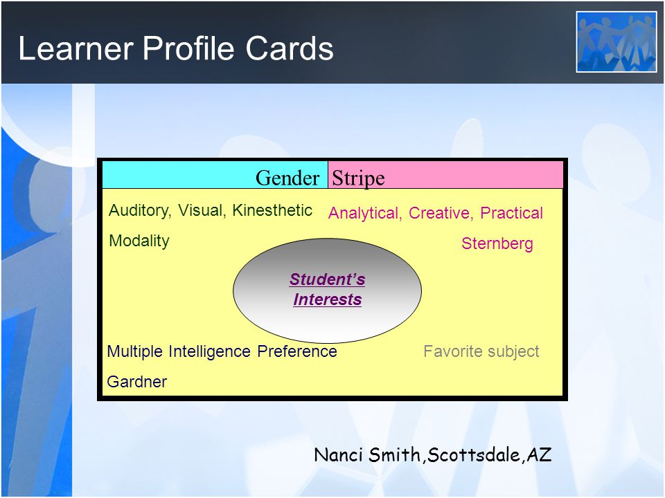 Learner Profile Cards Auditory, Visual, Kinesthetic Modality Multiple Intelligence Preference Gardner Analytical, Creative, Practical Sternberg Student's Interests Favorite subject Gender Stripe Nanci Smith,Scottsdale,AZ