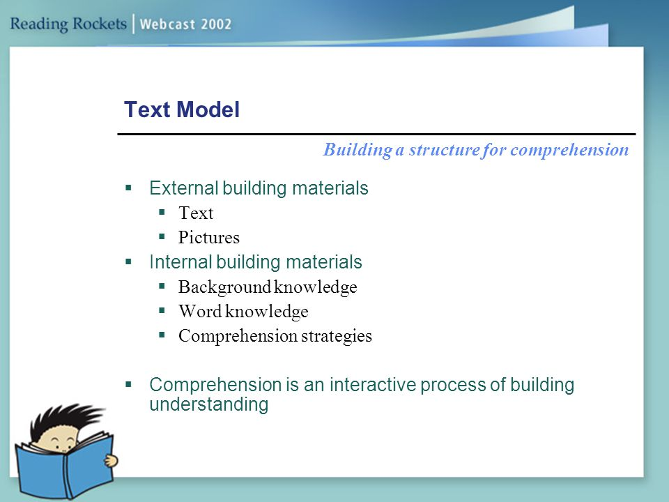 Text Model  External building materials  Text  Pictures  Internal building materials  Background knowledge  Word knowledge  Comprehension strat