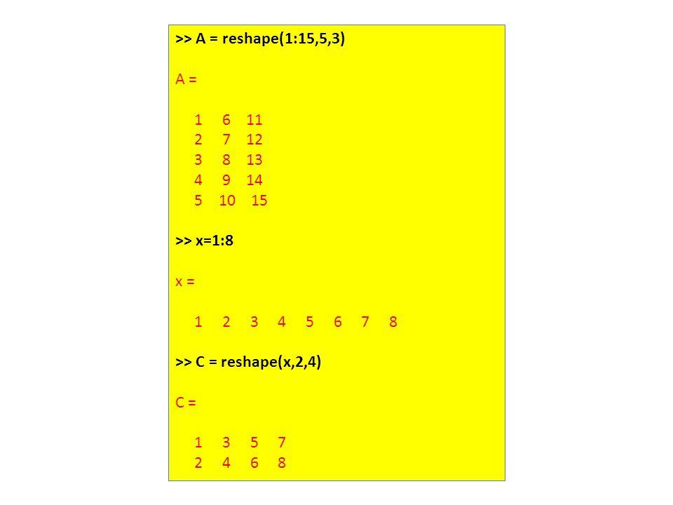 >> A = reshape(1:15,5,3) A = 1 6 11 2 7 12 3 8 13 4 9 14 5 10 15 >> x=1:8 x = 1 2 3 4 5 6 7 8 >> C = reshape(x,2,4) C = 1 3 5 7 2 4 6 8