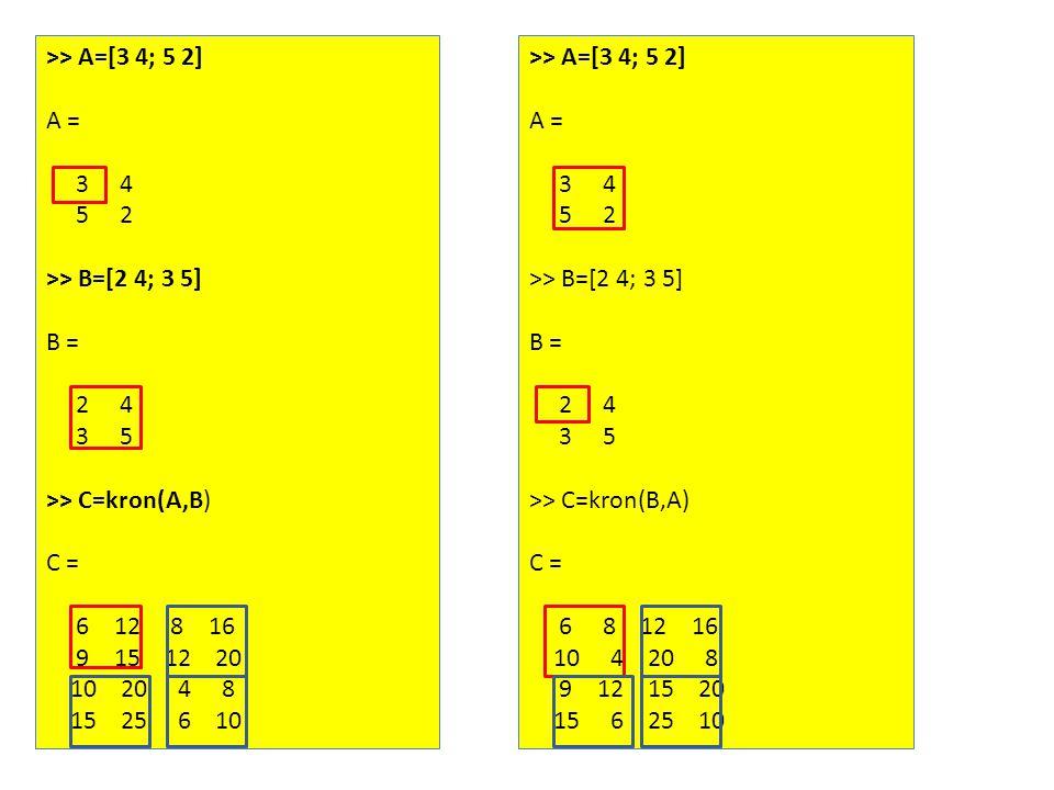 >> A=[3 4; 5 2] A = 3 4 5 2 >> B=[2 4; 3 5] B = 2 4 3 5 >> C=kron(A,B) C = 6 12 8 16 9 15 12 20 10 20 4 8 15 25 6 10 >> A=[3 4; 5 2] A = 3 4 5 2 >> B=[2 4; 3 5] B = 2 4 3 5 >> C=kron(B,A) C = 6 8 12 16 10 4 20 8 9 12 15 20 15 6 25 10