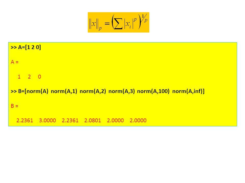 >> A=[1 2 0] A = 1 2 0 >> B=[norm(A) norm(A,1) norm(A,2) norm(A,3) norm(A,100) norm(A,inf)] B = 2.2361 3.0000 2.2361 2.0801 2.0000 2.0000